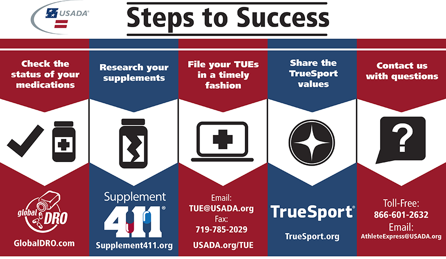 Coaching-Newsletter-Steps-to-Success-TS