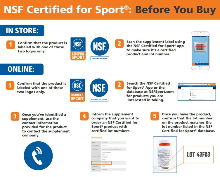 NSF Certified for Sport Before you Buy