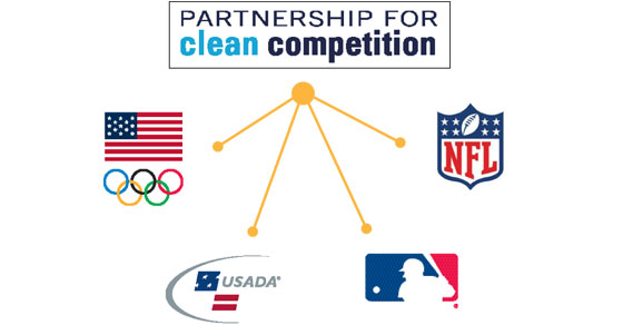 Partnership for clean competition pcc-founding-partner-logo